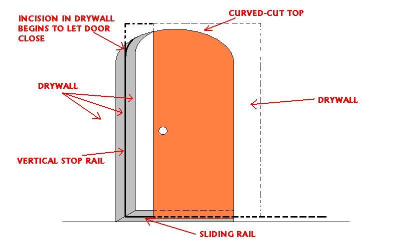 sliding door with a curved top opening-sliding_door.jpg