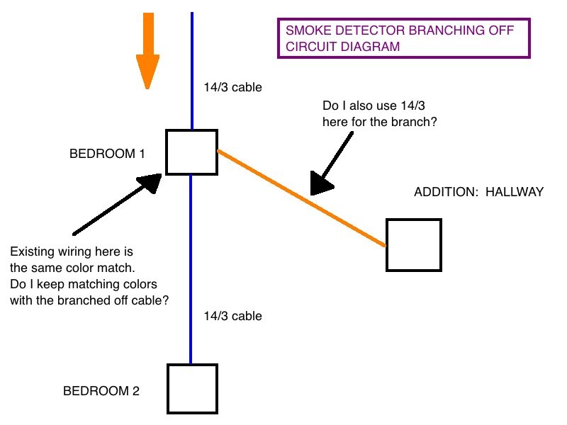 typical duct smoke detector wiring diagram nec smoke detector placement diagram wiring smoke detector branched off existing box ...