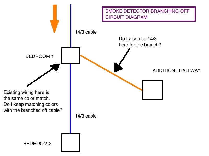 Wiring Residential Smoke Detectors