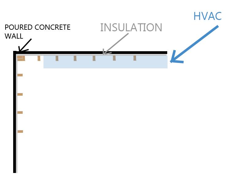Basement Finish - Soffit Against Poured Concrete-soffit.jpg