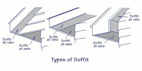 Do You Start Gable Soffit From The Top Down General