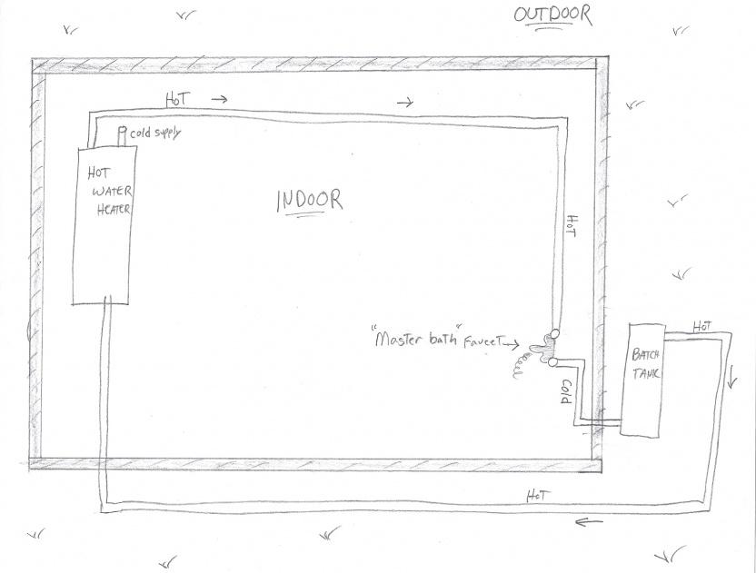 """Solar """"Batch"""" Hot Water Heater, Help Please-solar-tank-copy.jpg"""