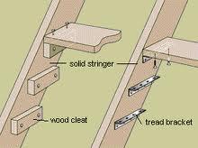 Pre Frame Deck Stairs?   Building U0026 Construction   DIY Chatroom Home  Improvement Forum