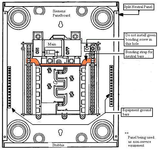 sub panel main lug load center - single phase   - electrical
