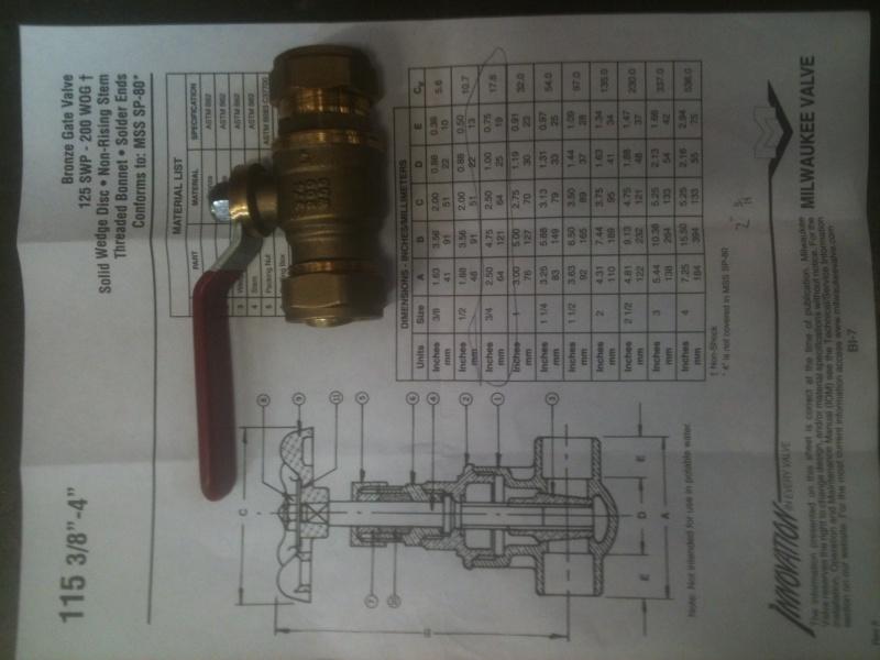 Gate Valve Replacement-sprinkler-gate-valve.jpg