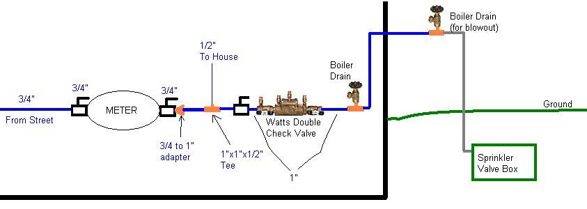 Planning my lawn sprinkler system-sprinkler.jpg