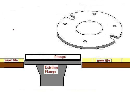 Charmant Do I Need Seal Junction Between Old Toilet Flange And Plastic Extension  Ring? Stack