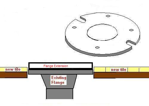 Tile in bathroom-stack-seal-flange2.jpg