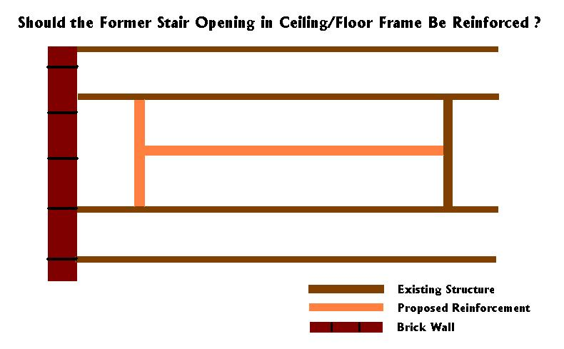 Reinforcing Former Stair Opening-stairreinforcement.jpg