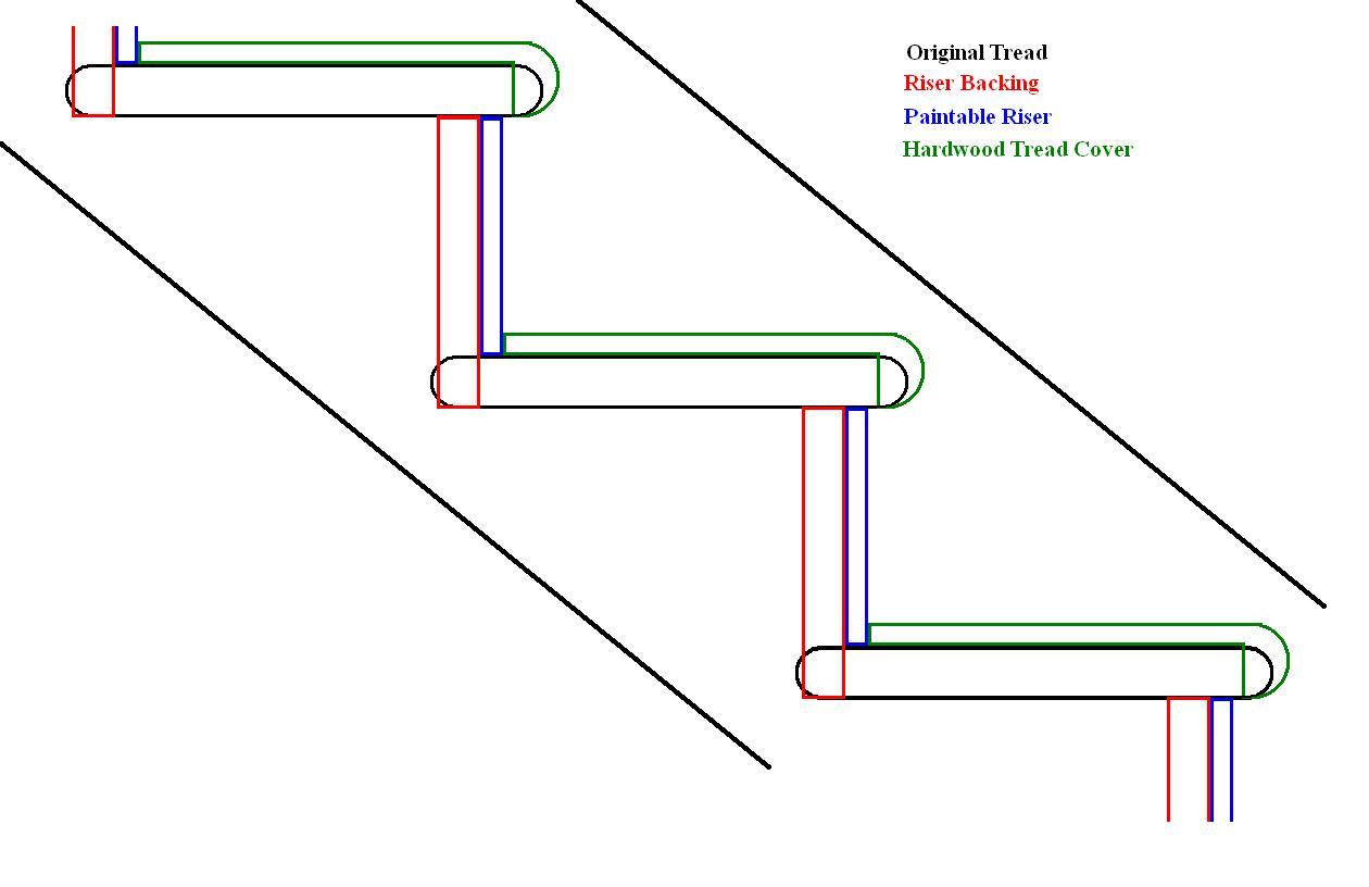Open-Riser Staircase Help - Convert or Rebuild?-stairremodel.jpg