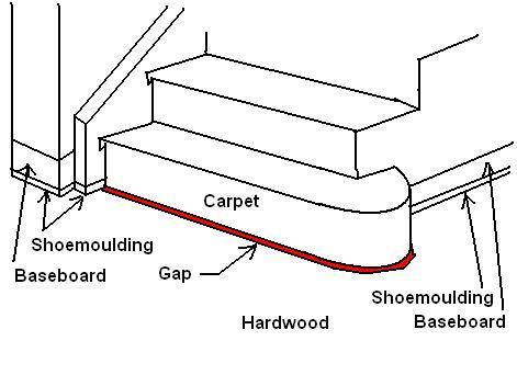 Hardwood Floor To Carpeted Step Transition Carpentry Diy