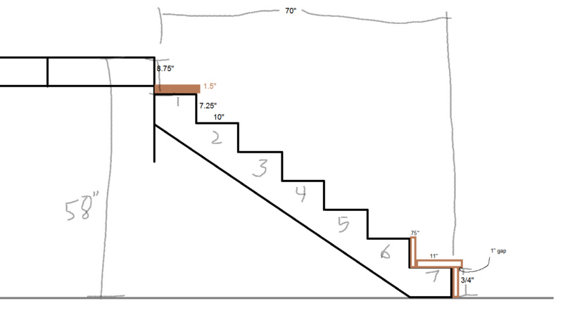 how to build basement stairs stringers