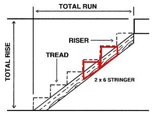 Name:  stairs.JPG Views: 1595 Size:  11.4 KB
