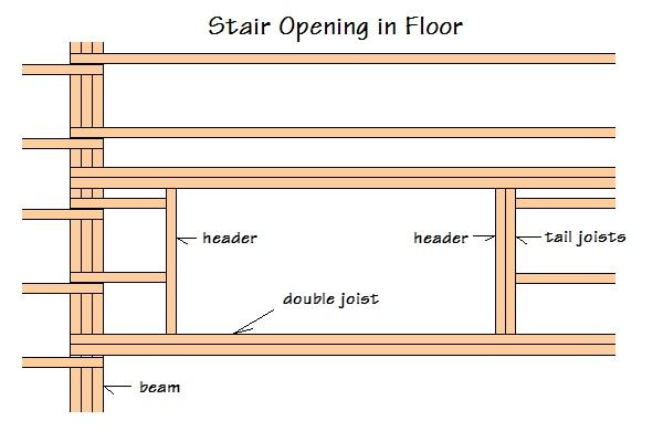 duplex conversion to sfh-stairsjpg.jpg