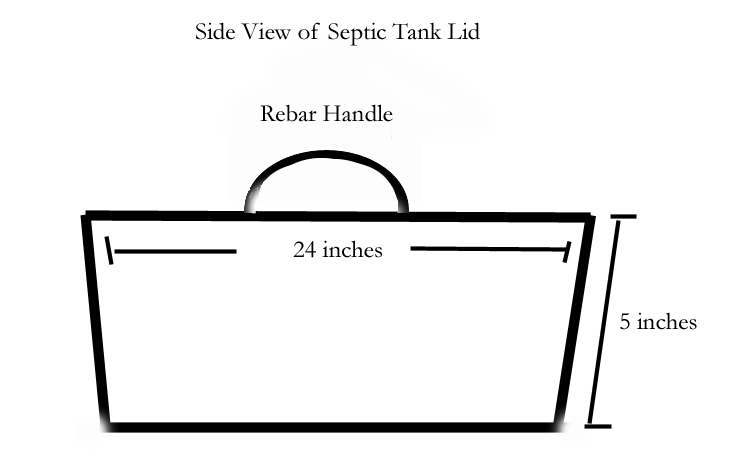 How to make a Concrete Cover (Lid) for Septic TanK?-stcover.jpg