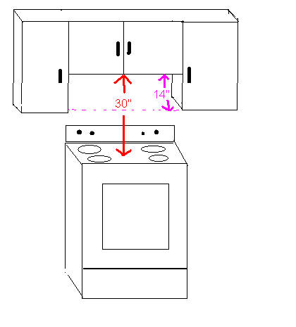 Cabinet space above kitchen stove.  What's normal?-stove.jpg