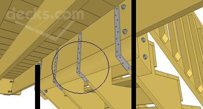 Attaching Deck Stringers To 2x8 Rim Joist Carpentry