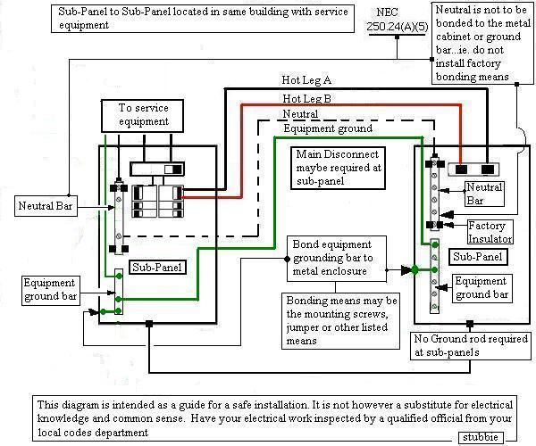125 amp wiring diagram 125 wiring diagrams online wiring diagram for 100 amp panel the wiring diagram
