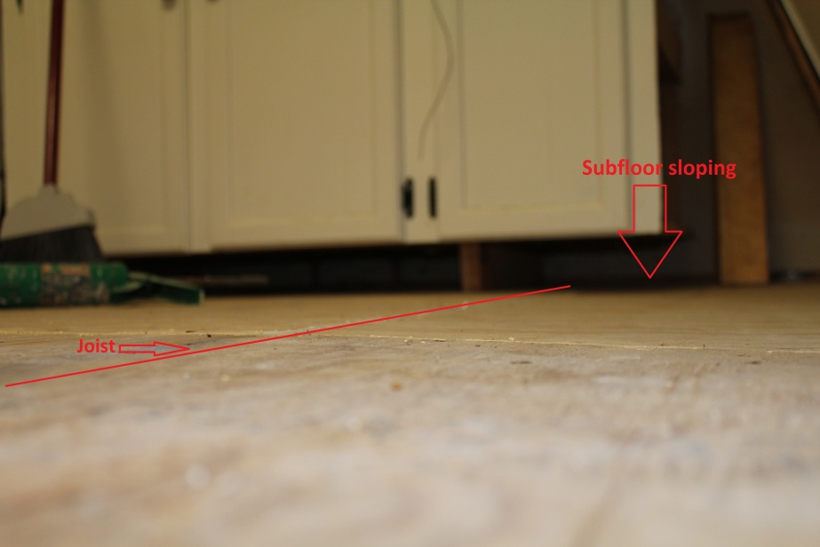 Tiling Kitchen Floor Uneven Going Crazy Subfloor Slope Jpg