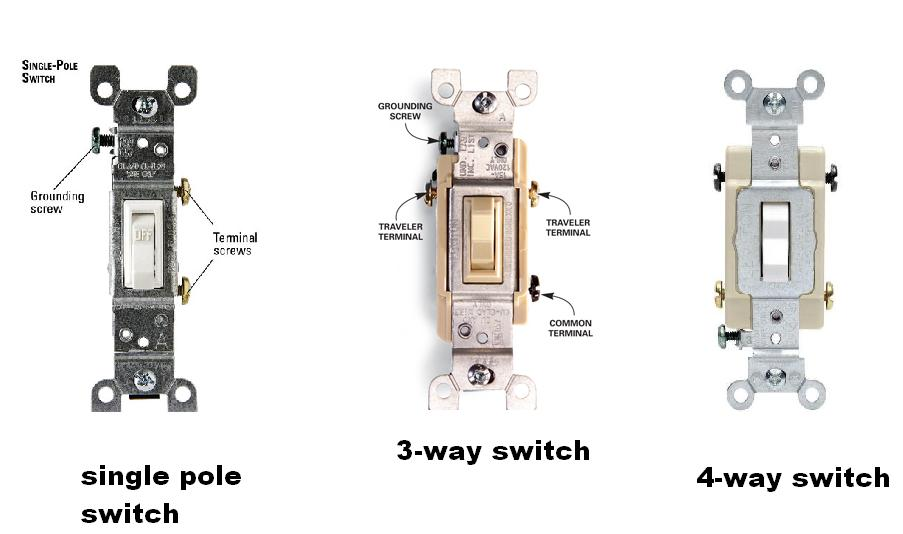 Light Switch Issue Electrical DIY Chatroom Home Improvement Forum – Light Switch Single Pole Wiring Schematic