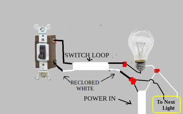 64424d1359206688 adding switch multiple pull string lights sw loopload 1 jpg adding a switch to multiple pull string lights electrical diy 640 x 400