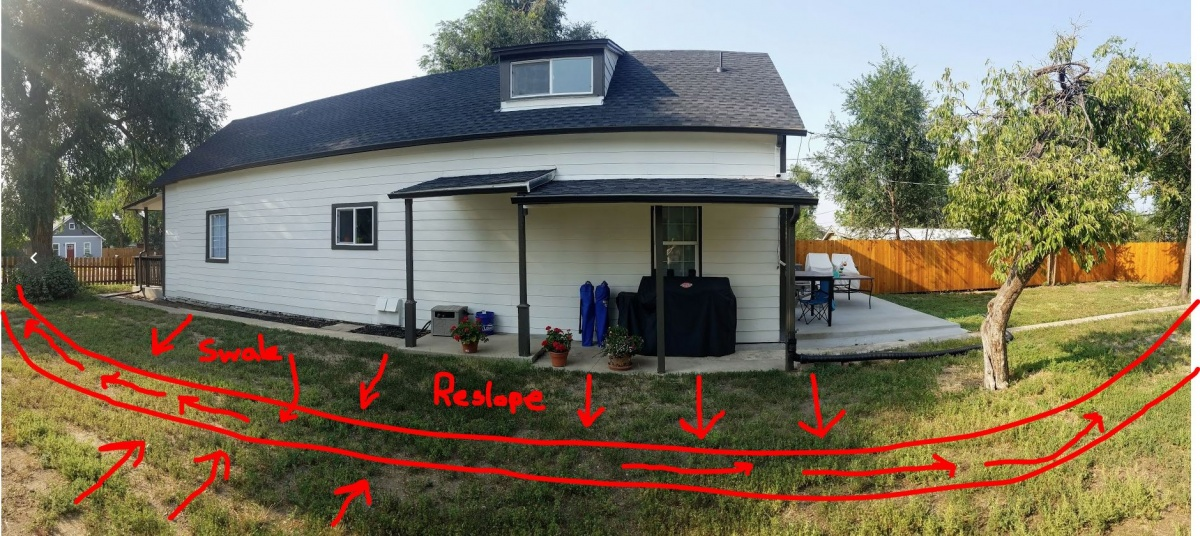 Ponding near foundation due to poor grading-swale-sketch.jpg