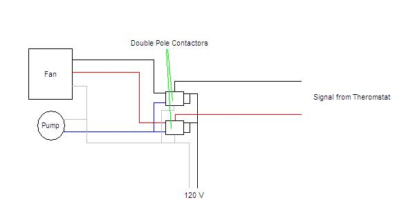Electrical Relay For Evaporative Cooler Power - Electrical - DIY ...