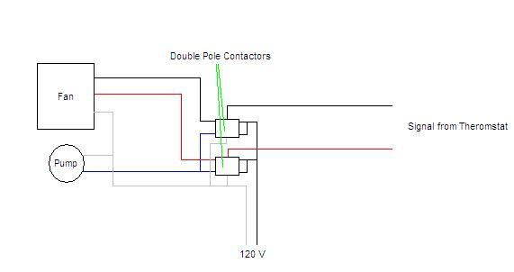 Electrical Relay for Evaporative Cooler Power-swampcooler.jpg