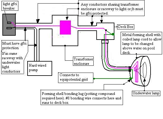 Swimming Pool Wiring Diagram from www.diychatroom.com