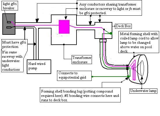 2458d1203193866t wire size 300watt trans 3 way 100ft swimming pool gfci lights swimming pool light wiring diagram perplexcitysentinel com 12v pool light wiring diagram at soozxer.org
