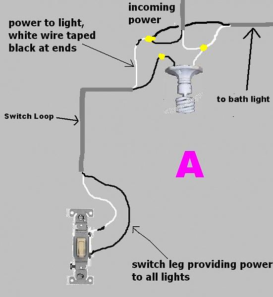 Just Replaced Light Fixture, Now Switch Won\'t Turn It Off. 3 Wires ...