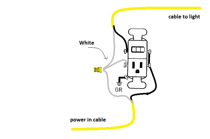 replace light switch w  combo switch-gfci outlet - electrical - page 2