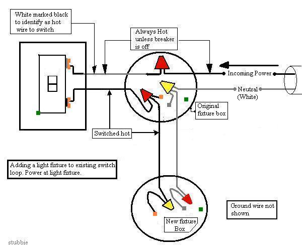 Diagram Switch Loop Wiring Diagram Full Version Hd Quality Wiring Diagram Agenciadiagrama Mariachiaragadda It