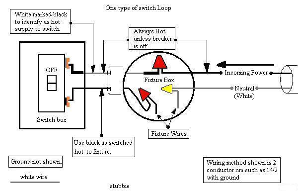 new light fixture won't turn off.-switch-loop.jpg