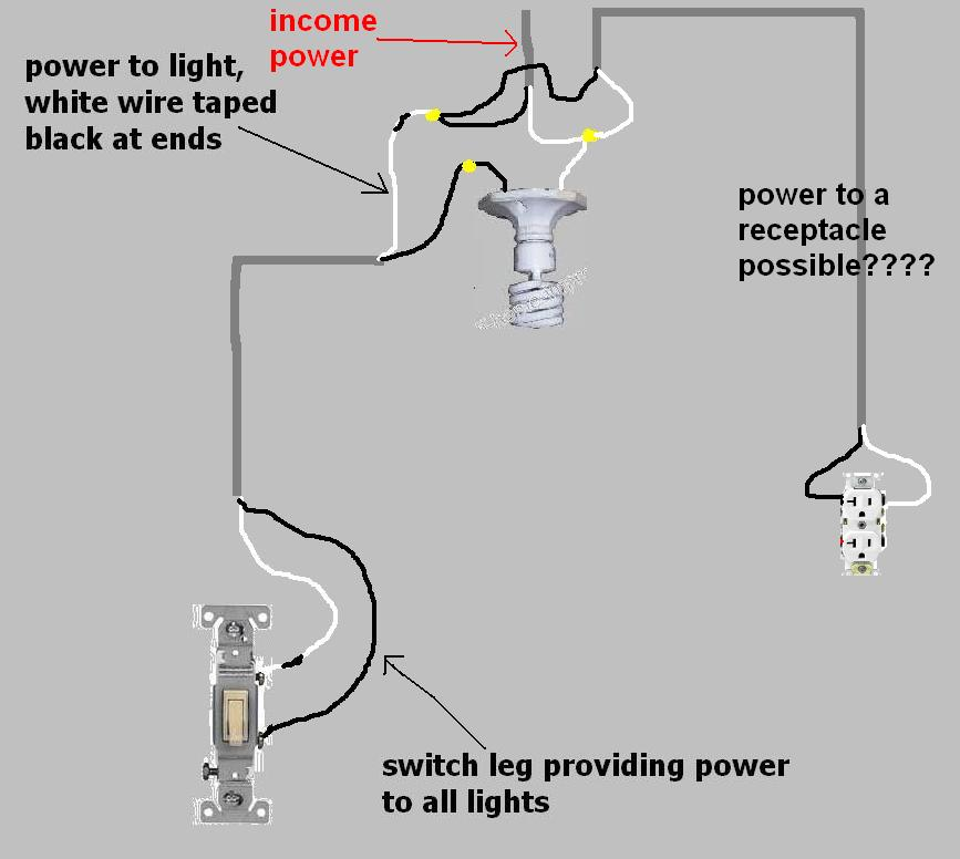 Hanging a light-switch-loop.jpg
