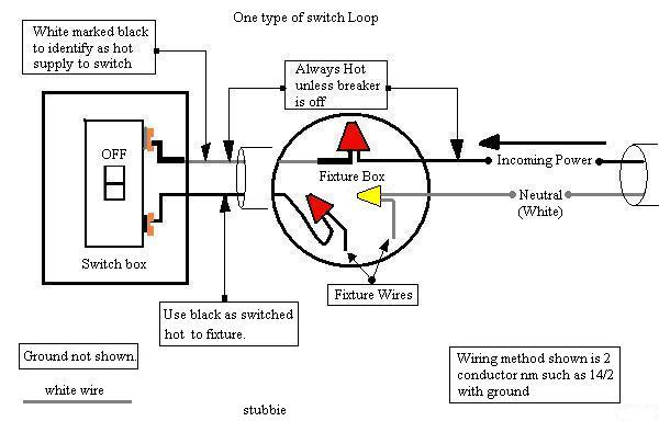 Light Switch Won't Turn Off Light - Electrical - DIY ...