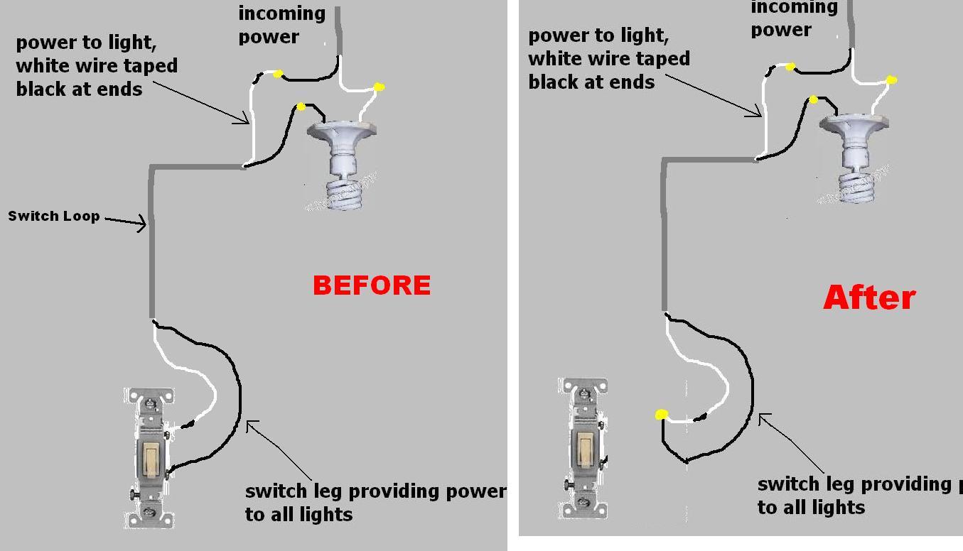 Switch or something else? Please Help-switch-loop.jpg