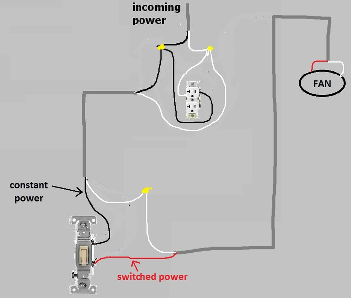 Wiring new ceiling fan to existing light switch | DIY Home Improvement Forum  DIY Chatroom