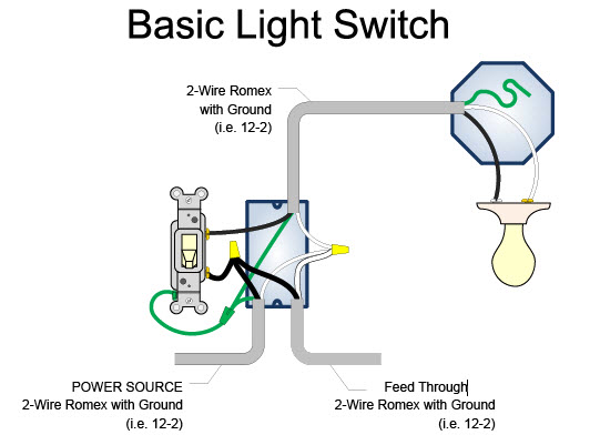 new light switch for kitchen-switch_wfeed_thru.jpg