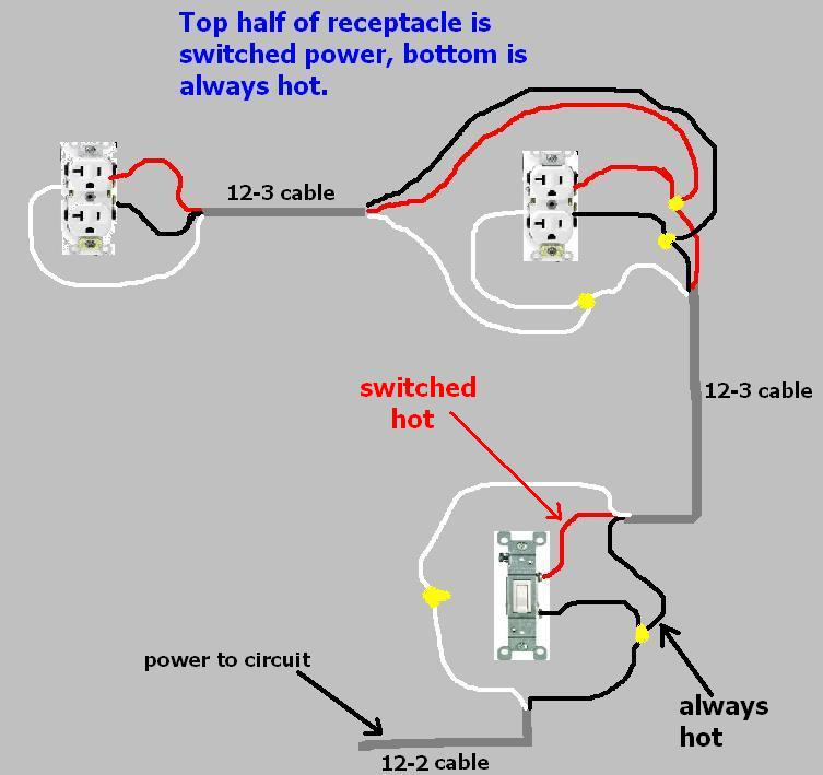 Switched outlet to half-switched | DIY Home Improvement ForumDIY Chatroom