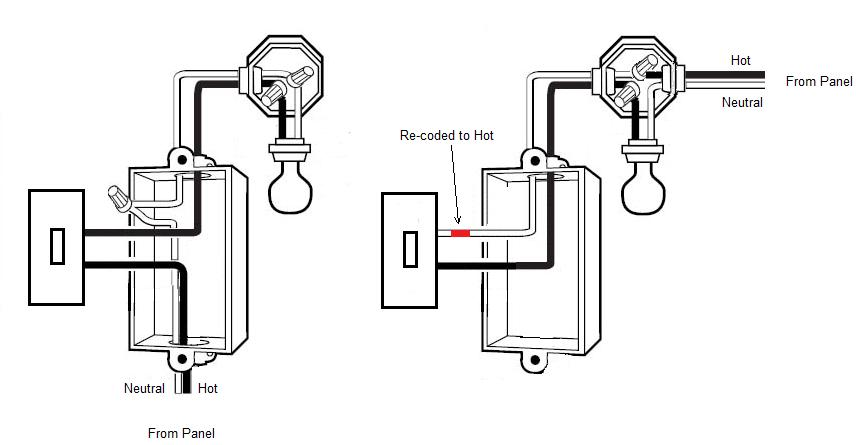 When Would A Single Pole Switch    - Electrical