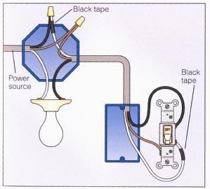 Popped Breaker After Mis-wiring A Fan. - Electrical - DIY ...