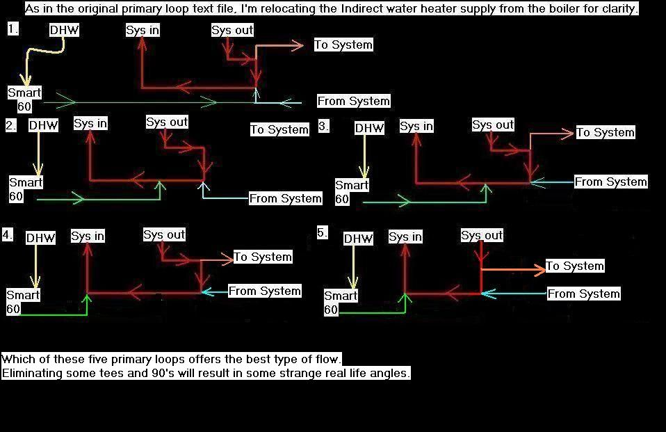 Boiler Primary Loop Choices-sys1-color.jpg