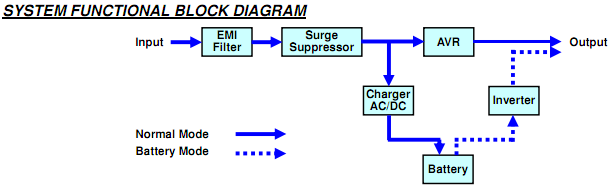 GFCI trips at the same time-system-functional-block-diagram.png