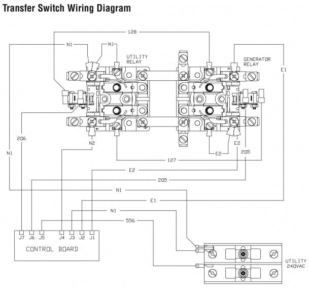 Standby generator on/off switch-temp2.jpg