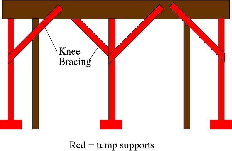 Deck Posts-temp_bracing.jpg