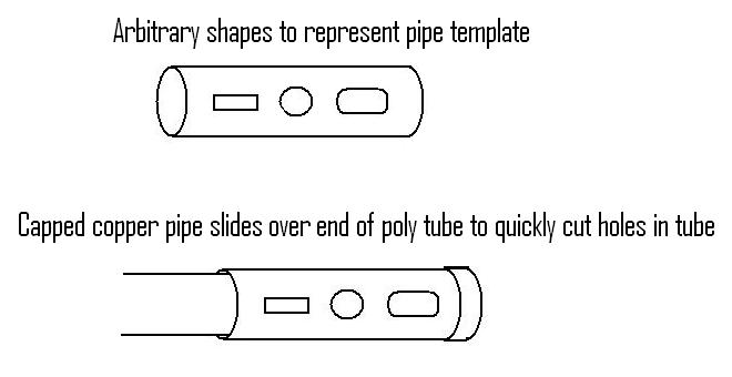 Question about copper pipe-tempate.jpg