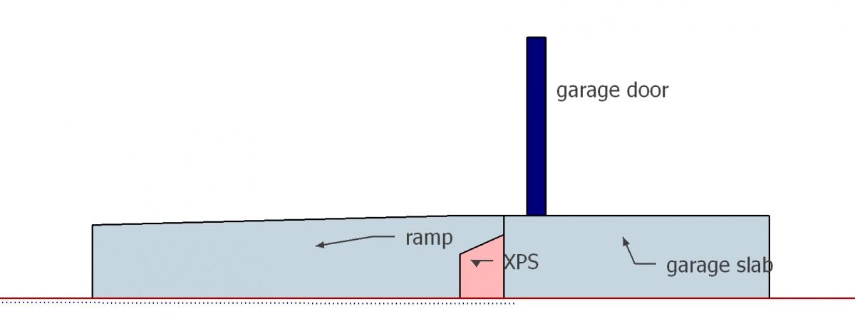 thermal break at garage ramp-thermalbreak1.jpg