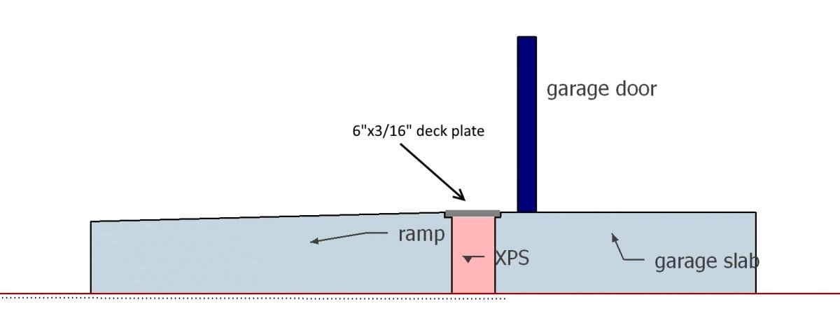 thermal break at garage ramp-thermalbreak2.jpg