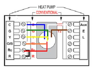 wiring diagram for goodman package ac unit honeywell rth7000 and goodman system problem - hvac - diy ... wiring diagram for goodman 2 ton package hvac
